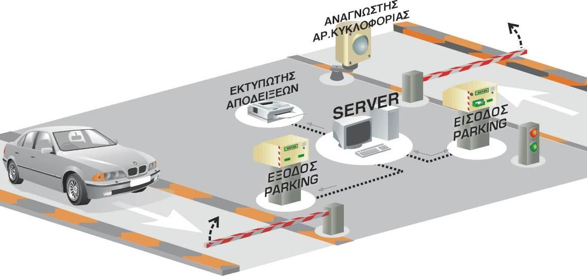 sxediagramma-leitourgias-parking